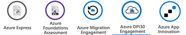 Microsoft Solution Assessment Program & Partner