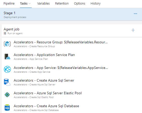 Azure DevOps Accelerators